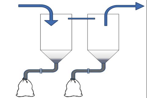 Impianti di Depurazione per l'Industria del Vetro - 1