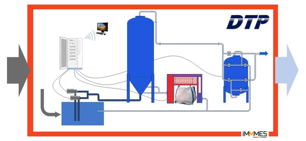 Impianti di Depurazione per l'Industria del Vetro - 3