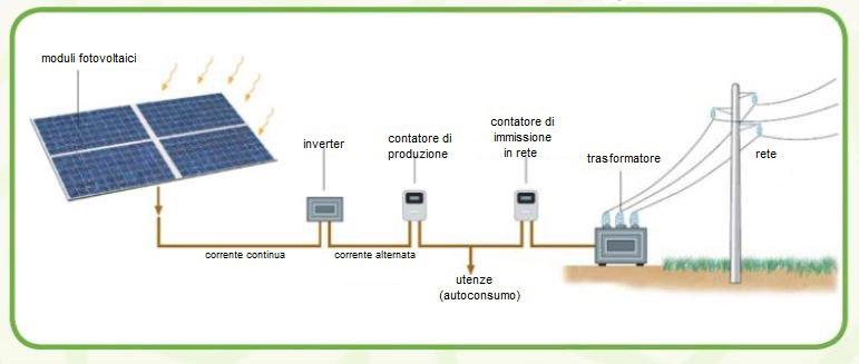 Settore-Energetico-1